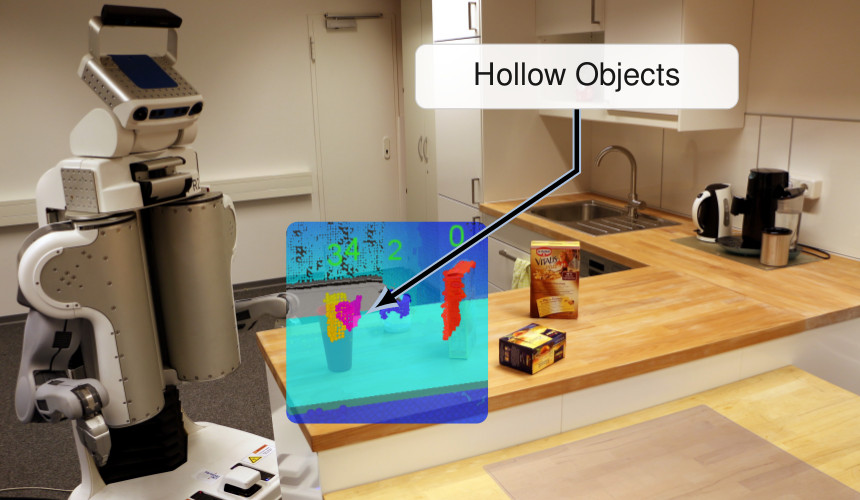 Problem: hollow objects may appear as two
